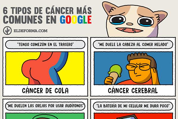 6 tipos de cáncer más comunes en Google