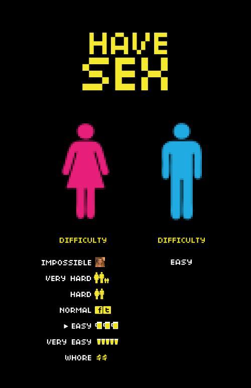 sexo nivel de dificultad